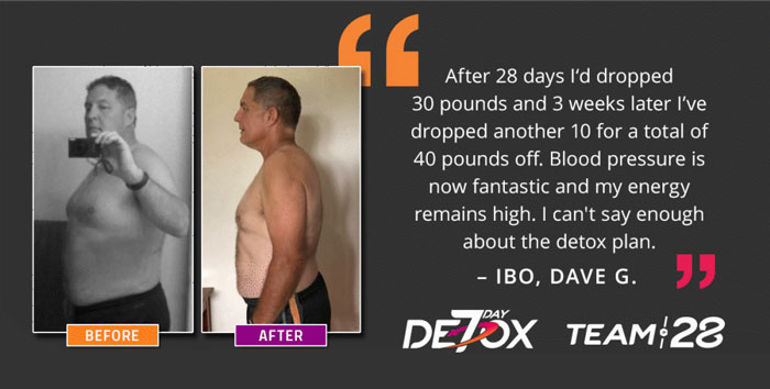 Dave - Before and After results from using Pure Detox Kit